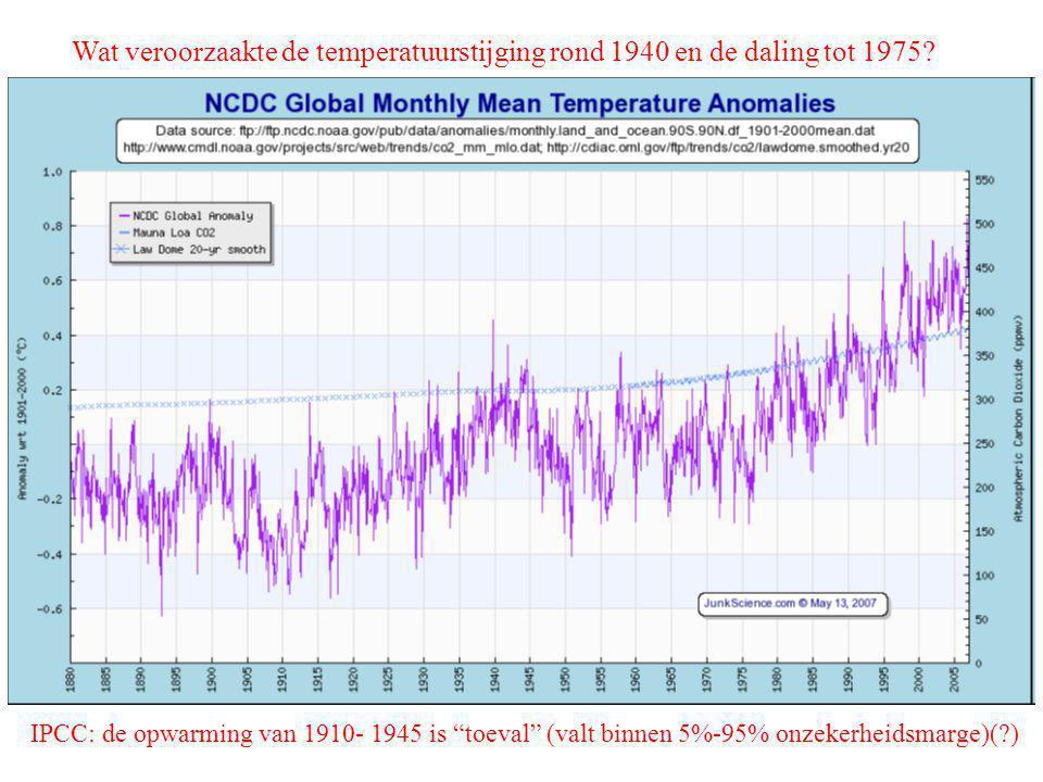 Wat veroorzaakte de temperatuurstijging rond 1940 en de daling tot 1975