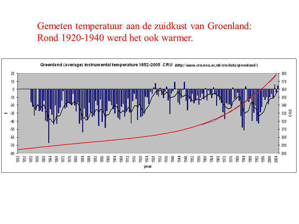 Gemeten temperatuur aan de zuidkust van Groenland: