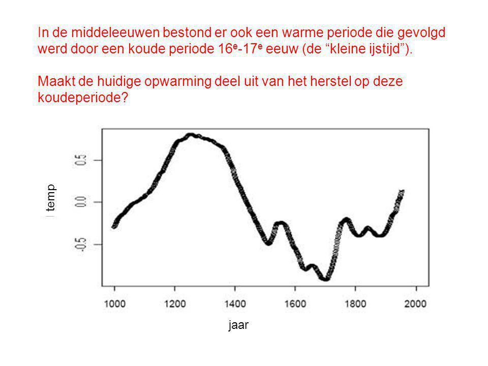 In de middeleeuwen bestond er ook een warme periode die gevolgd werd door een koude periode 16e-17e eeuw (de kleine ijstijd ).