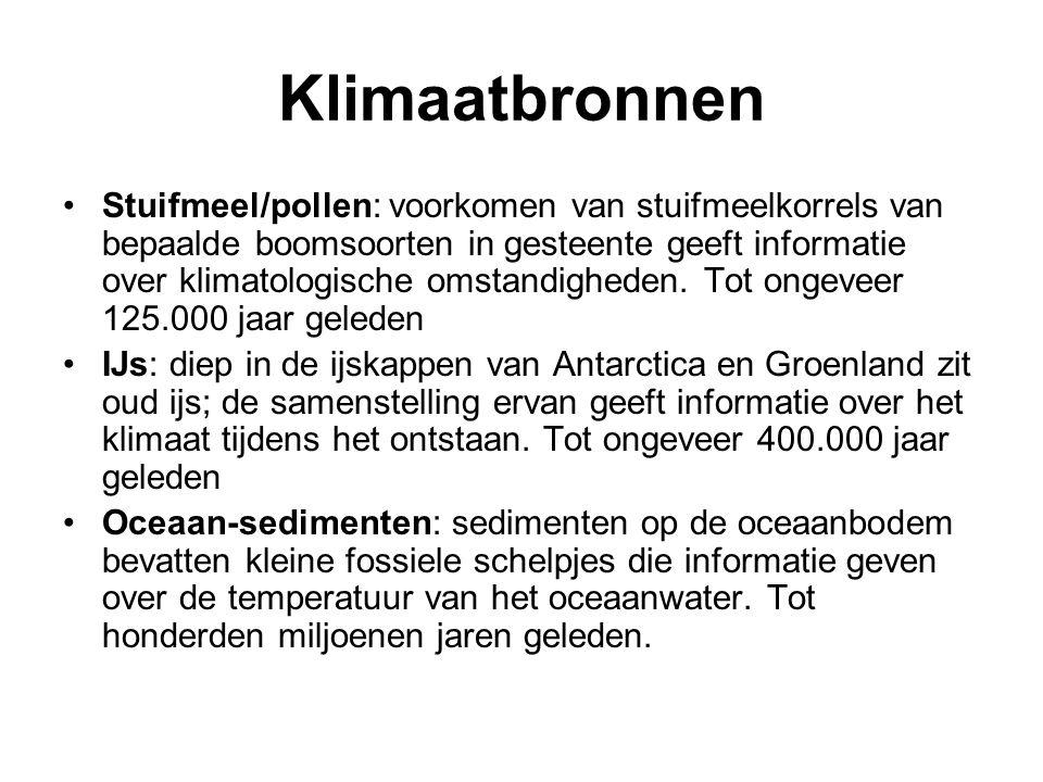 Klimaatbronnen