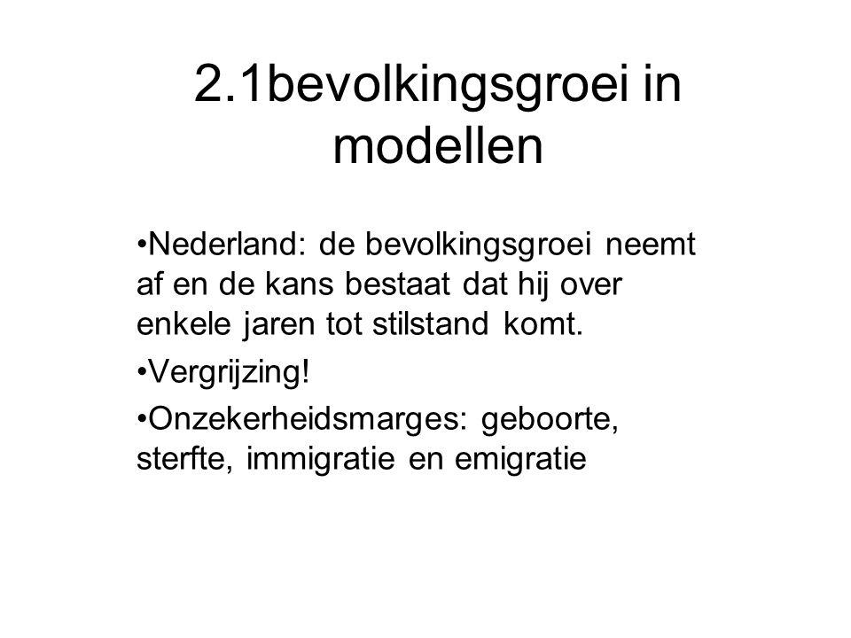 2.1bevolkingsgroei in modellen