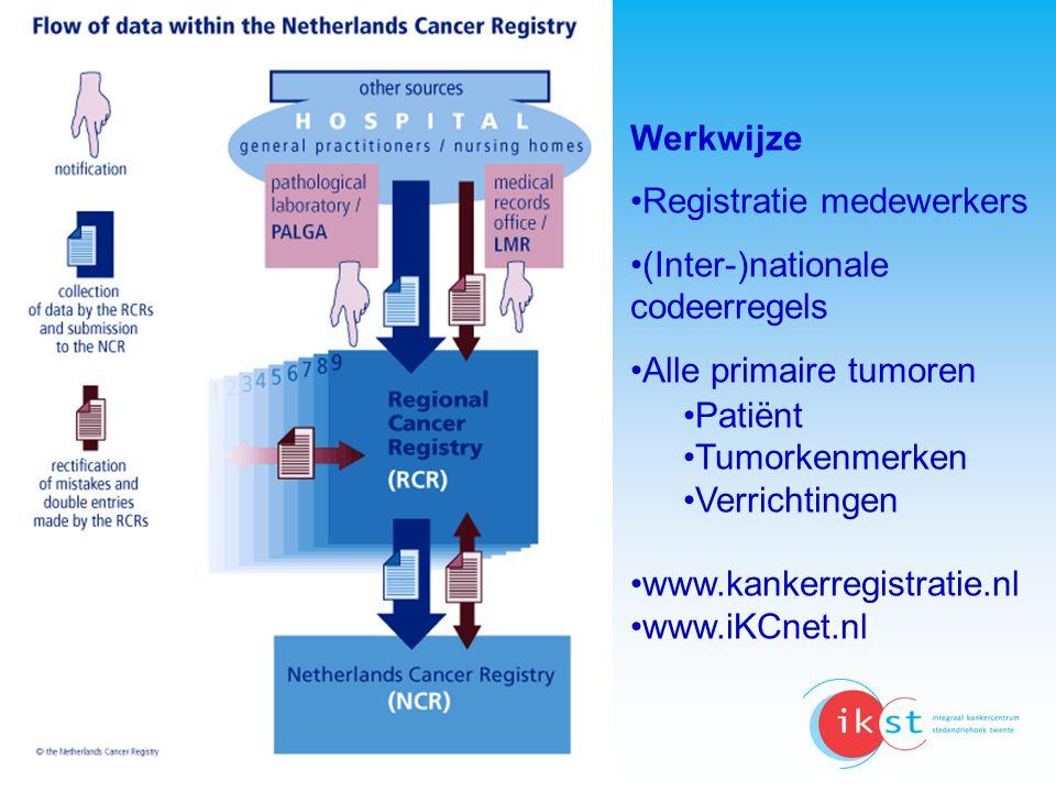 Werkwijze Registratie medewerkers. (Inter-)nationale codeerregels. Alle primaire tumoren. Patiënt.
