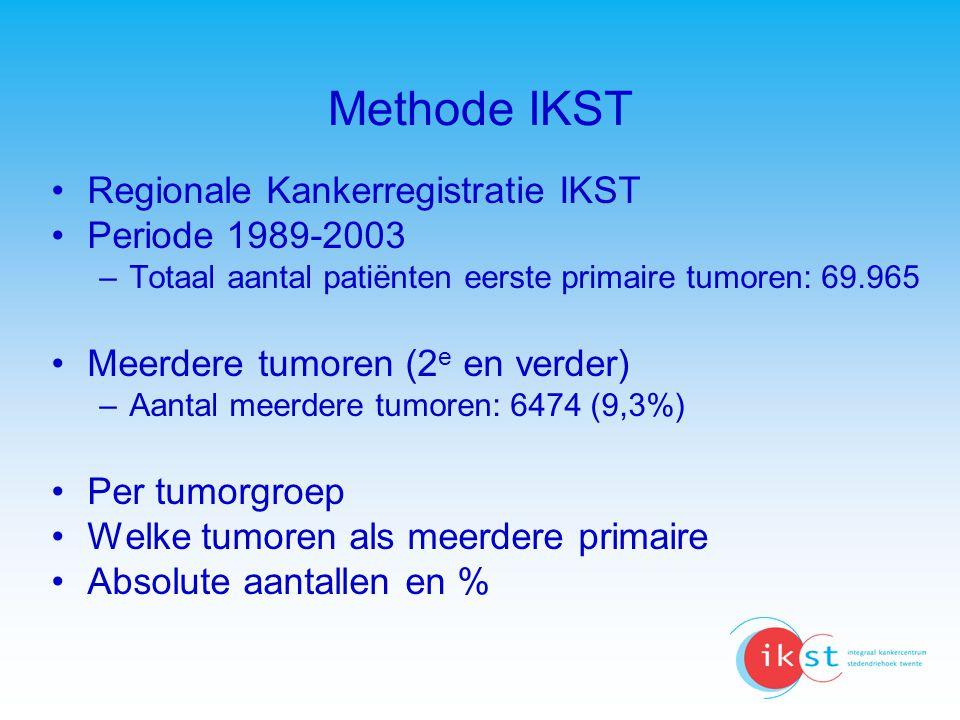 Methode IKST Regionale Kankerregistratie IKST Periode 1989-2003