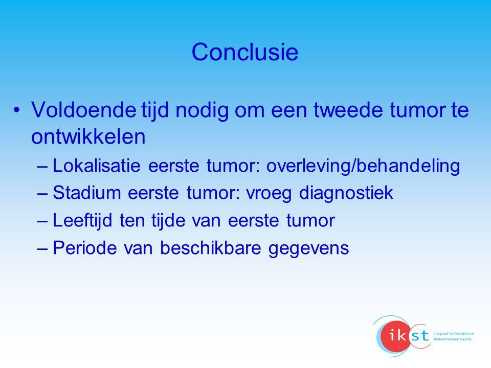 Conclusie Voldoende tijd nodig om een tweede tumor te ontwikkelen