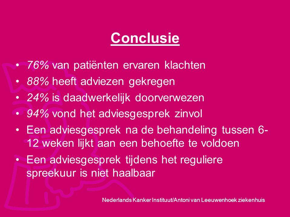 Conclusie 76% van patiënten ervaren klachten