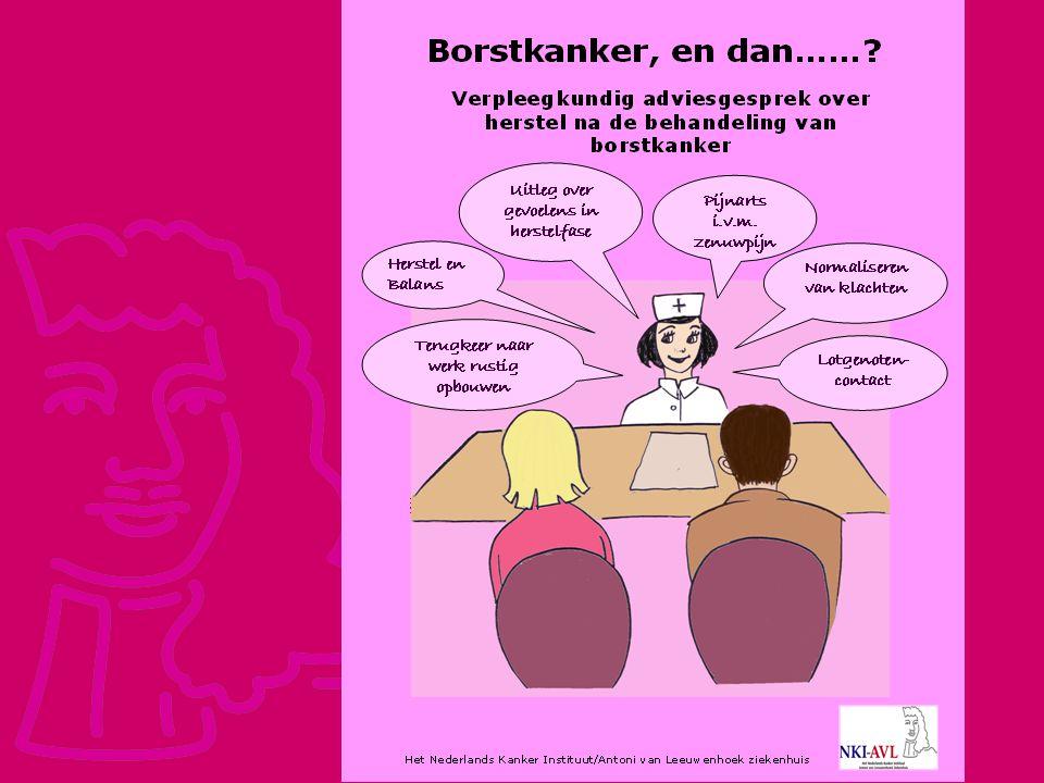Nederlands Kanker Instituut/Antoni van Leeuwenhoek ziekenhuis