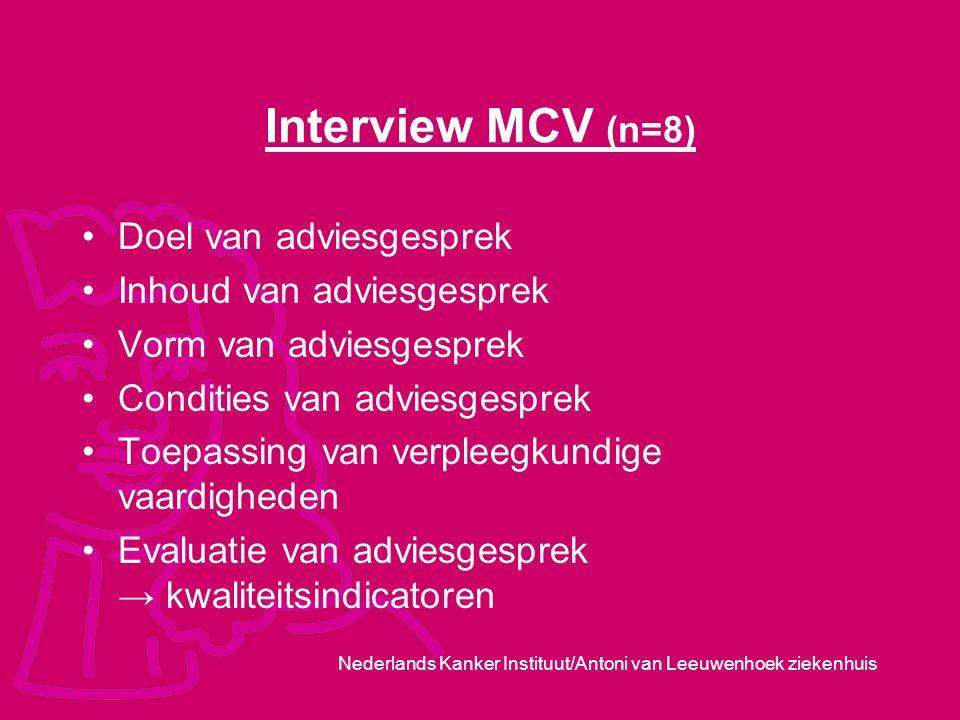 Interview MCV (n=8) Doel van adviesgesprek Inhoud van adviesgesprek
