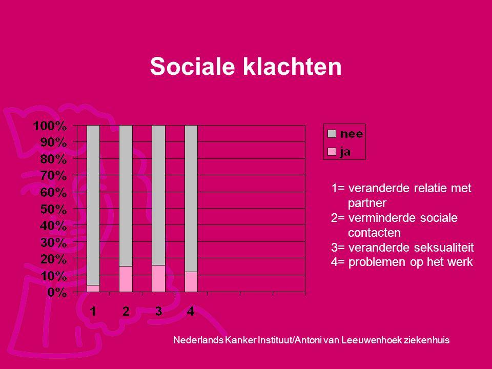 Sociale klachten 1= veranderde relatie met partner