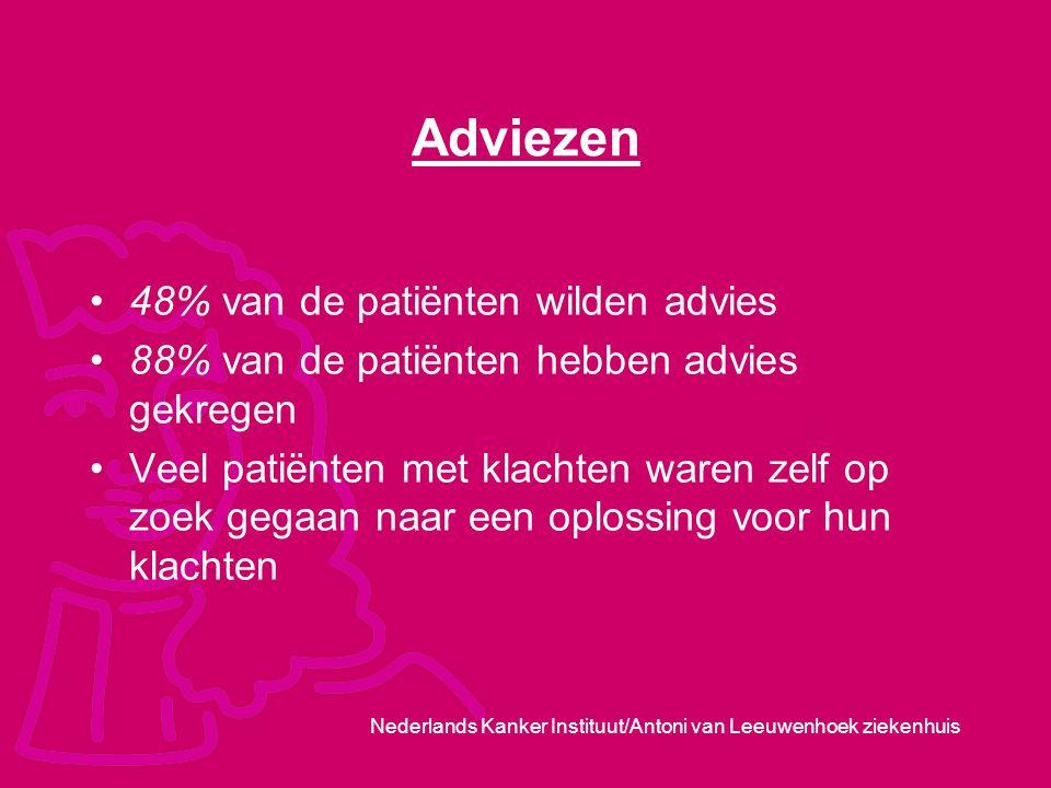 Adviezen 48% van de patiënten wilden advies