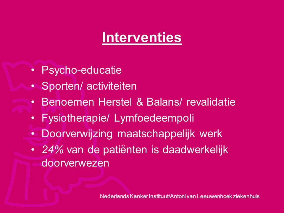 Interventies Psycho-educatie Sporten/ activiteiten