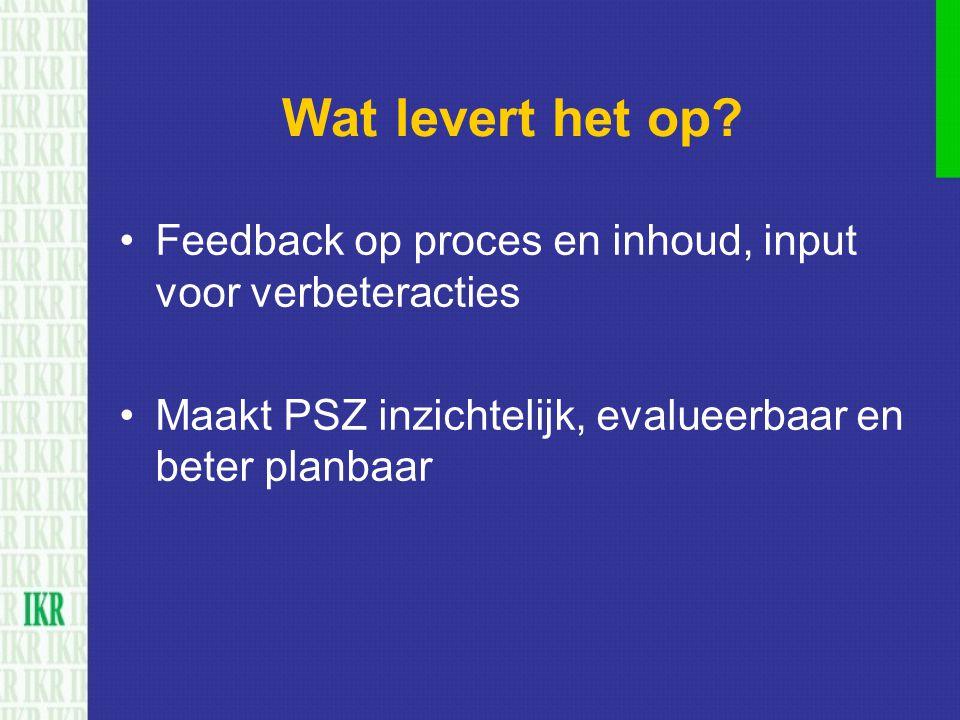 Wat levert het op. Feedback op proces en inhoud, input voor verbeteracties.
