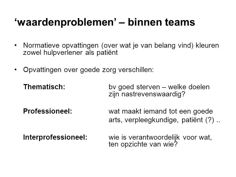 'waardenproblemen' – binnen teams