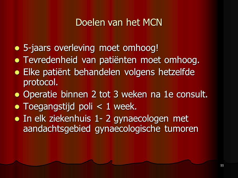 Doelen van het MCN 5-jaars overleving moet omhoog!