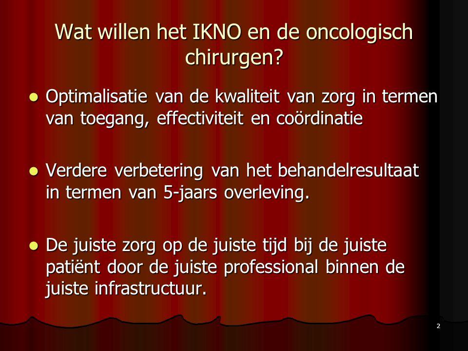 Wat willen het IKNO en de oncologisch chirurgen