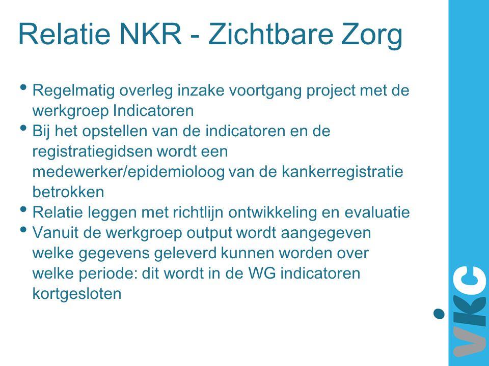 Relatie NKR - Zichtbare Zorg