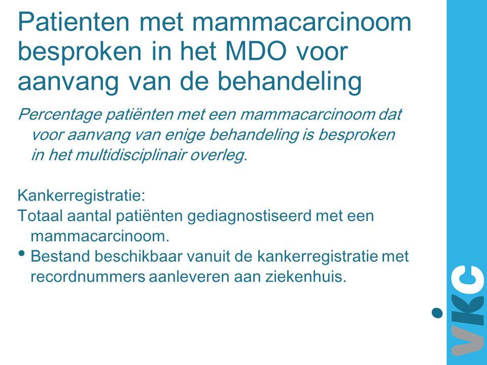 Patienten met mammacarcinoom besproken in het MDO voor aanvang van de behandeling