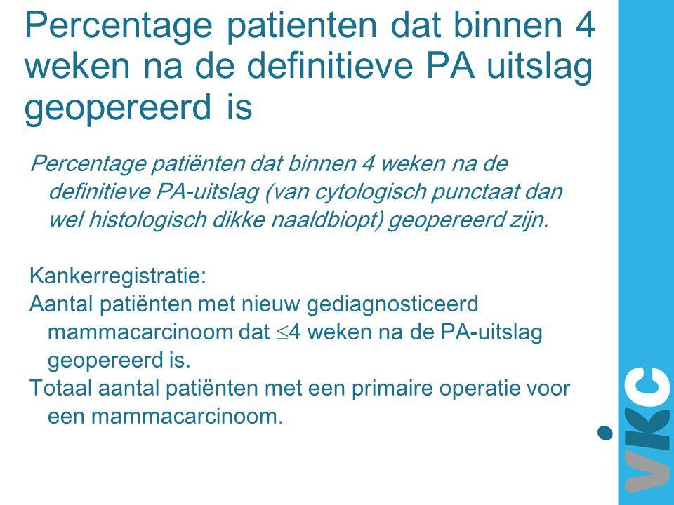 Percentage patienten dat binnen 4 weken na de definitieve PA uitslag geopereerd is
