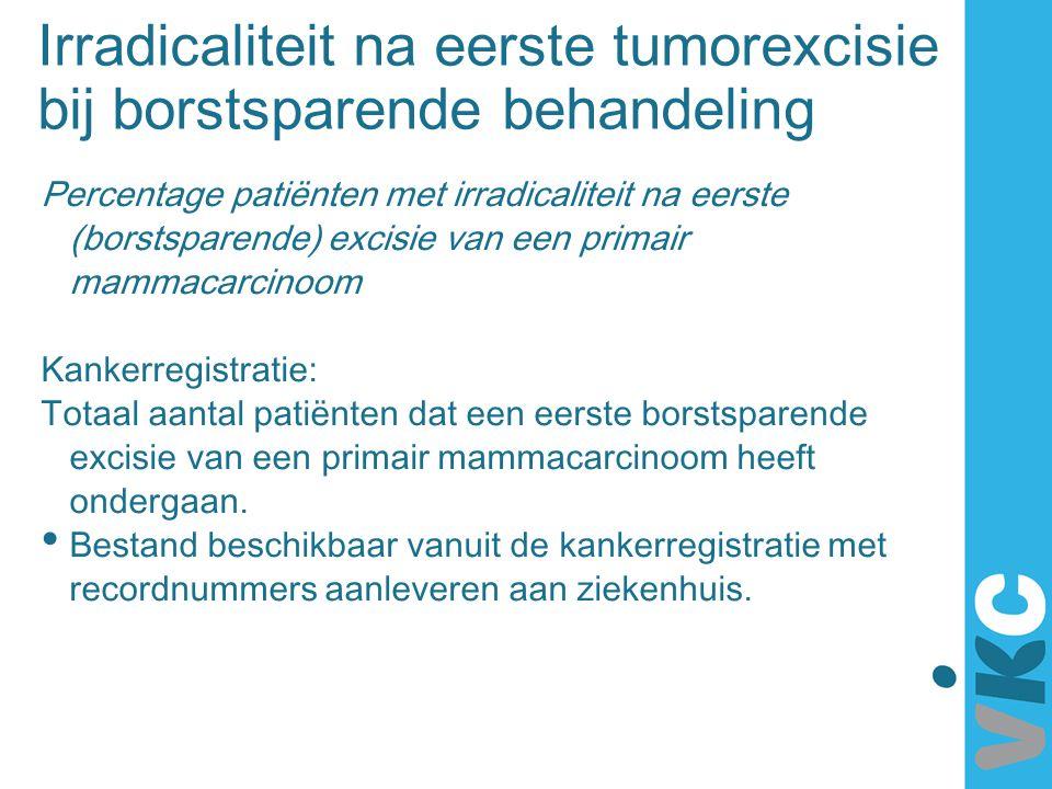Irradicaliteit na eerste tumorexcisie bij borstsparende behandeling