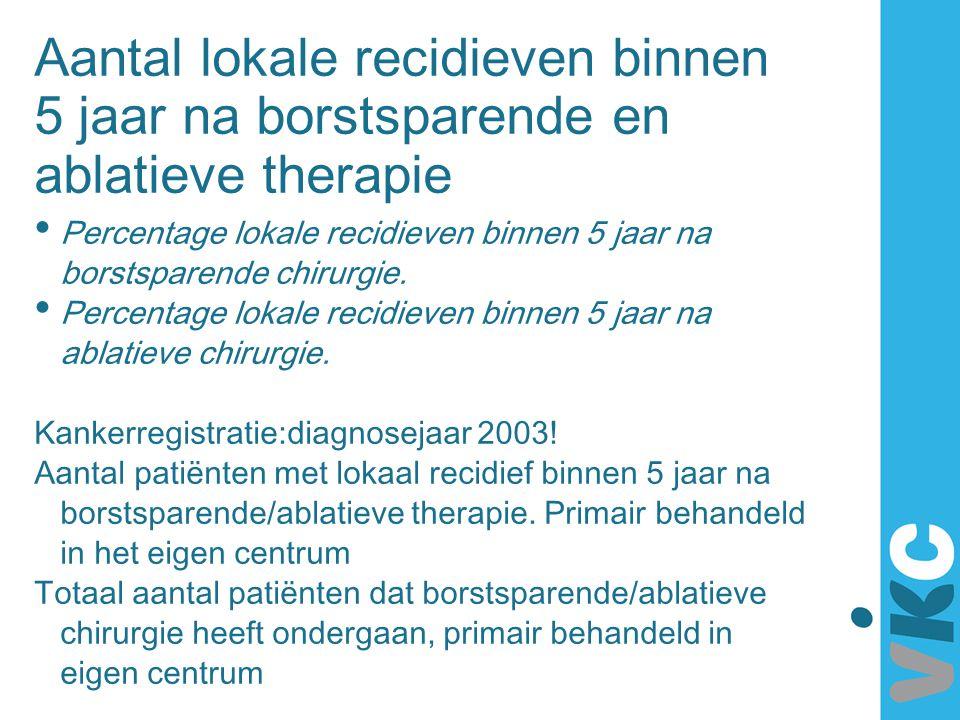 Aantal lokale recidieven binnen 5 jaar na borstsparende en ablatieve therapie