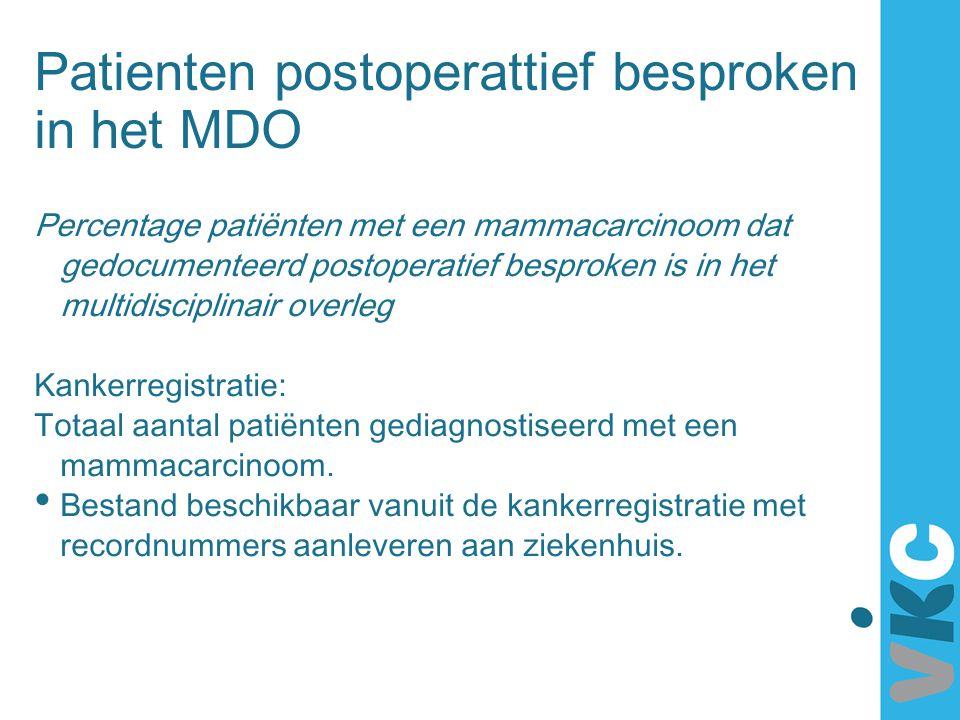 Patienten postoperattief besproken in het MDO