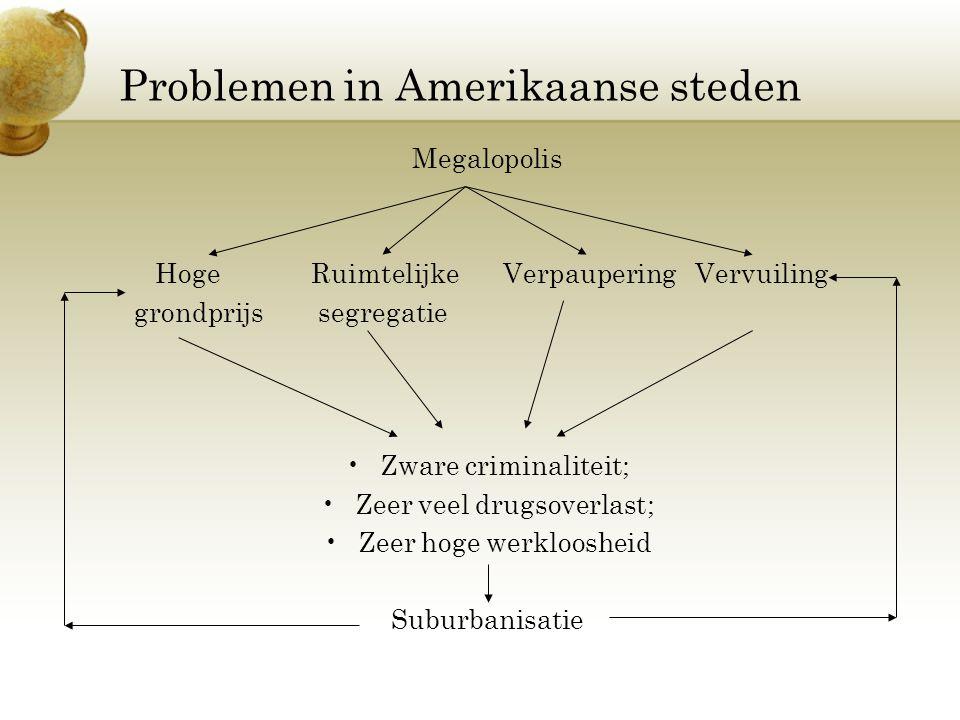 Problemen in Amerikaanse steden