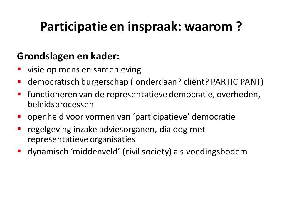 Participatie en inspraak: waarom