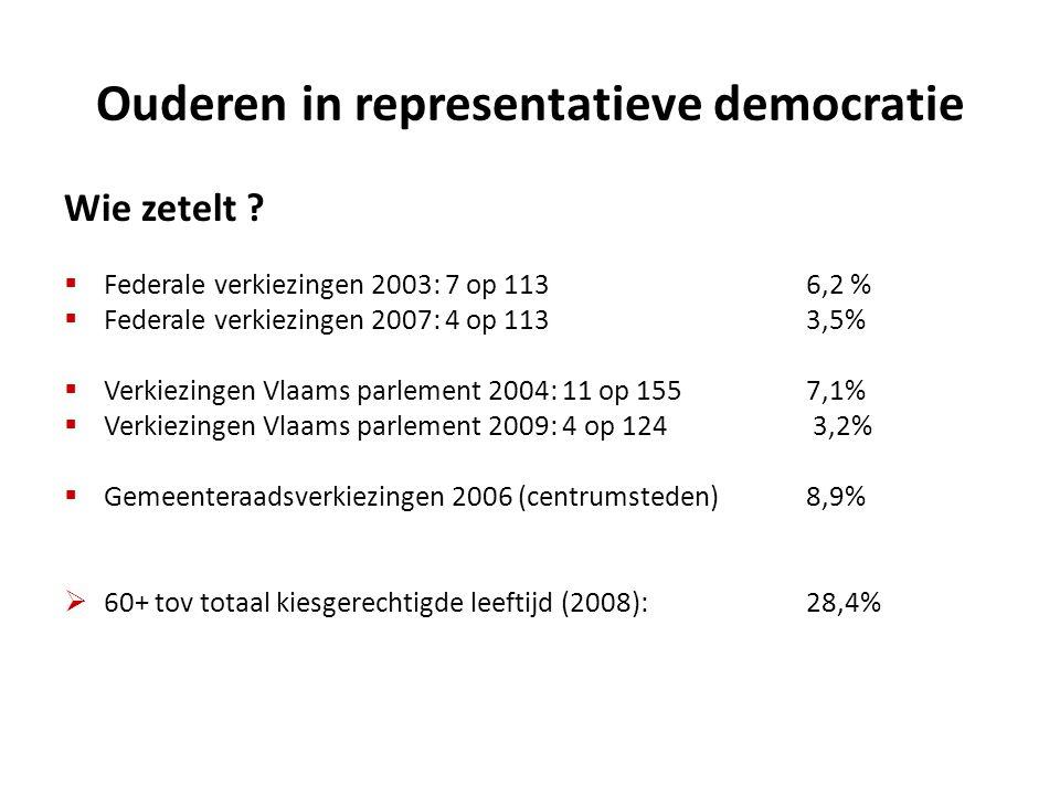 Ouderen in representatieve democratie