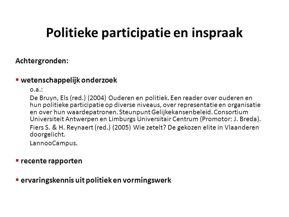 Politieke participatie en inspraak