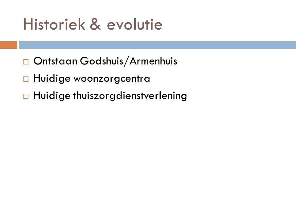 Historiek & evolutie Ontstaan Godshuis/Armenhuis