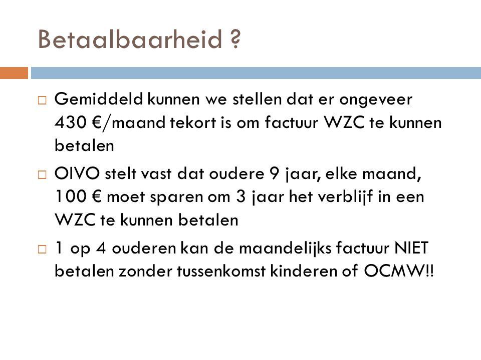 Betaalbaarheid Gemiddeld kunnen we stellen dat er ongeveer 430 €/maand tekort is om factuur WZC te kunnen betalen.