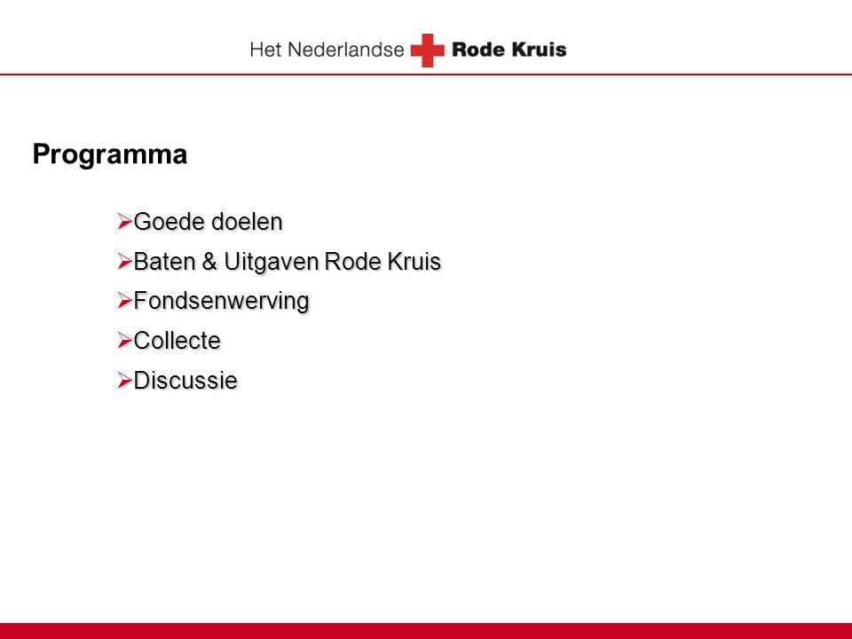 Programma Goede doelen Baten & Uitgaven Rode Kruis Fondsenwerving