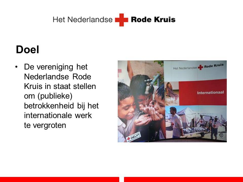 Doel De vereniging het Nederlandse Rode Kruis in staat stellen om (publieke) betrokkenheid bij het internationale werk te vergroten.