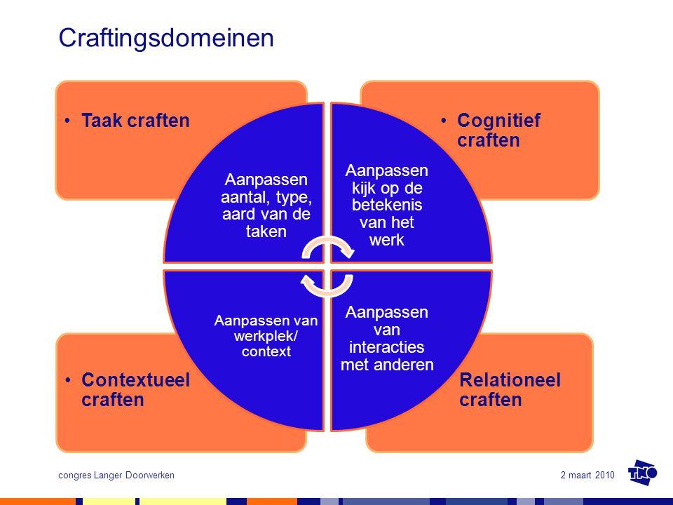 Craftingsdomeinen Taak craften Cognitief craften Relationeel craften