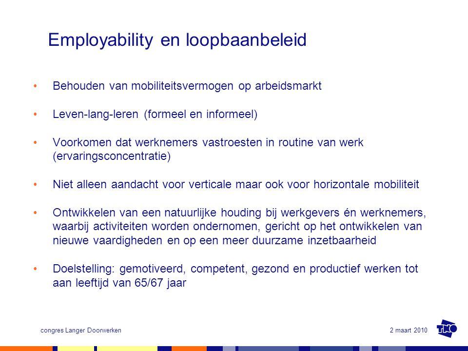 Employability en loopbaanbeleid