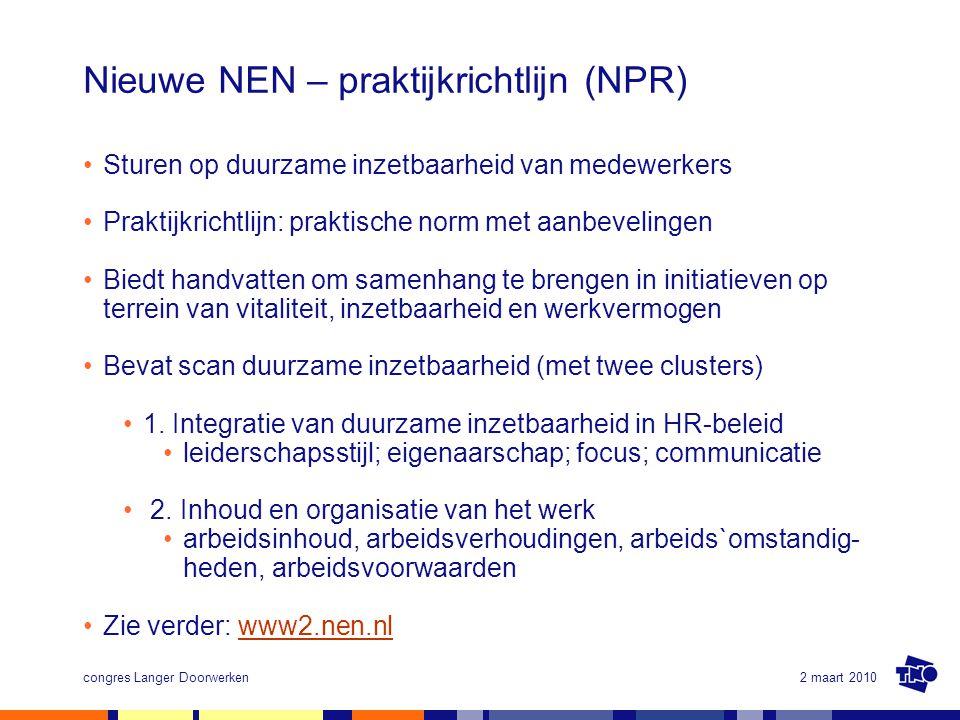Nieuwe NEN – praktijkrichtlijn (NPR)
