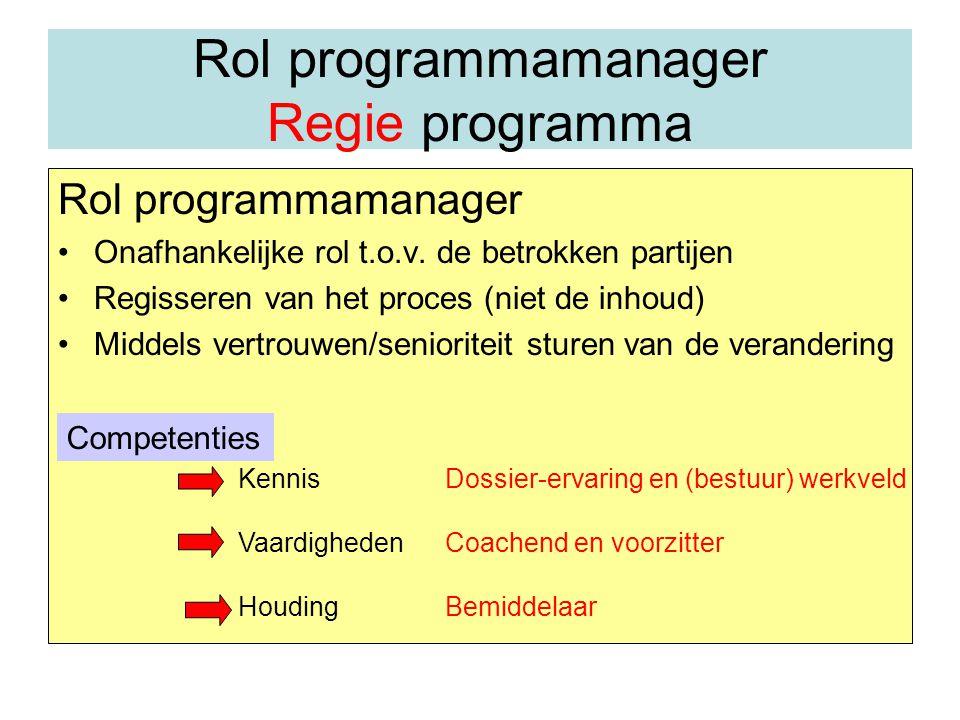 Rol programmamanager Regie programma