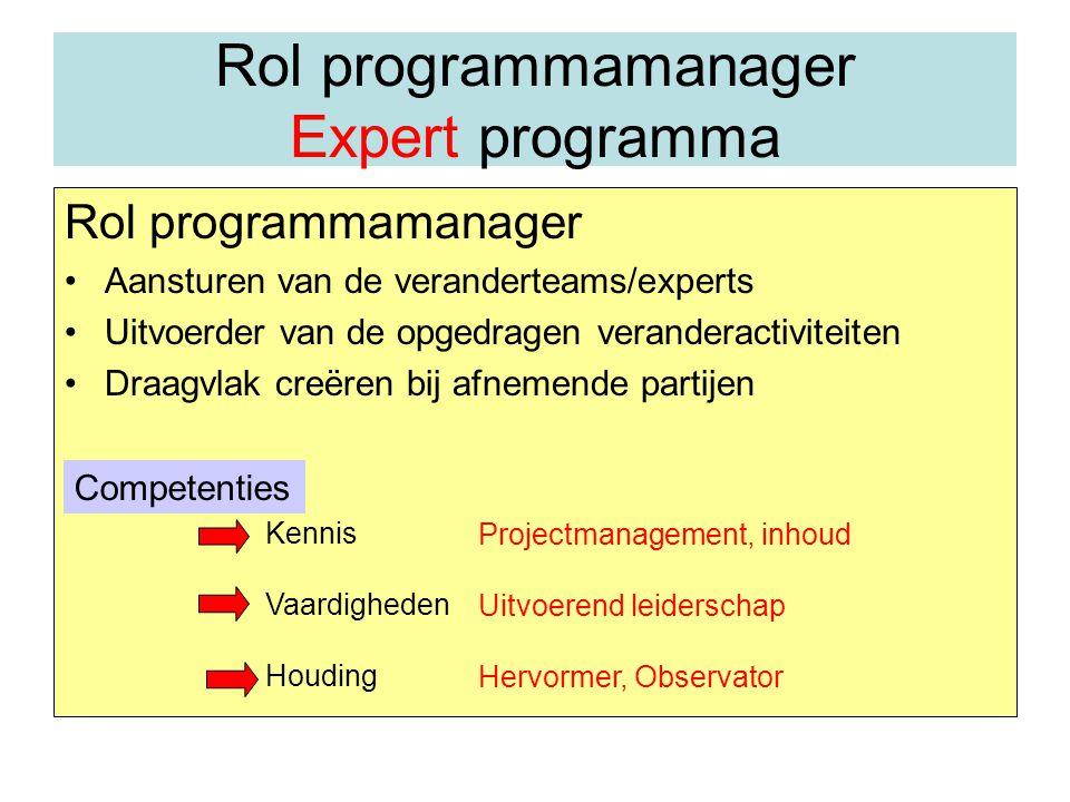 Rol programmamanager Expert programma