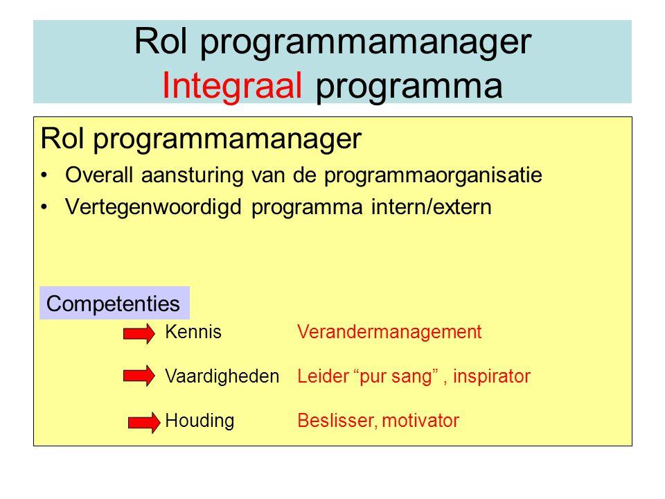 Rol programmamanager Integraal programma