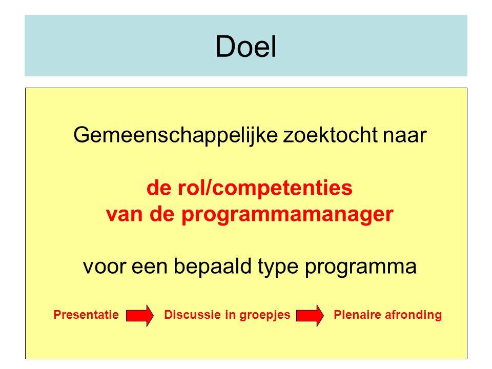 Doel Gemeenschappelijke zoektocht naar de rol/competenties