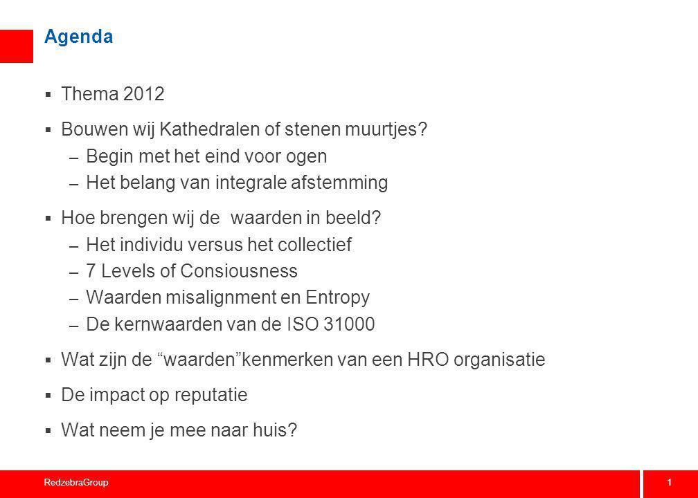 Thema 2012 : Ik versus wij Jan Seijerlin heeft eind 2011 bij de bespreking van het thema voor 2012 hierbij nog extra toelichting gegeven en wel: