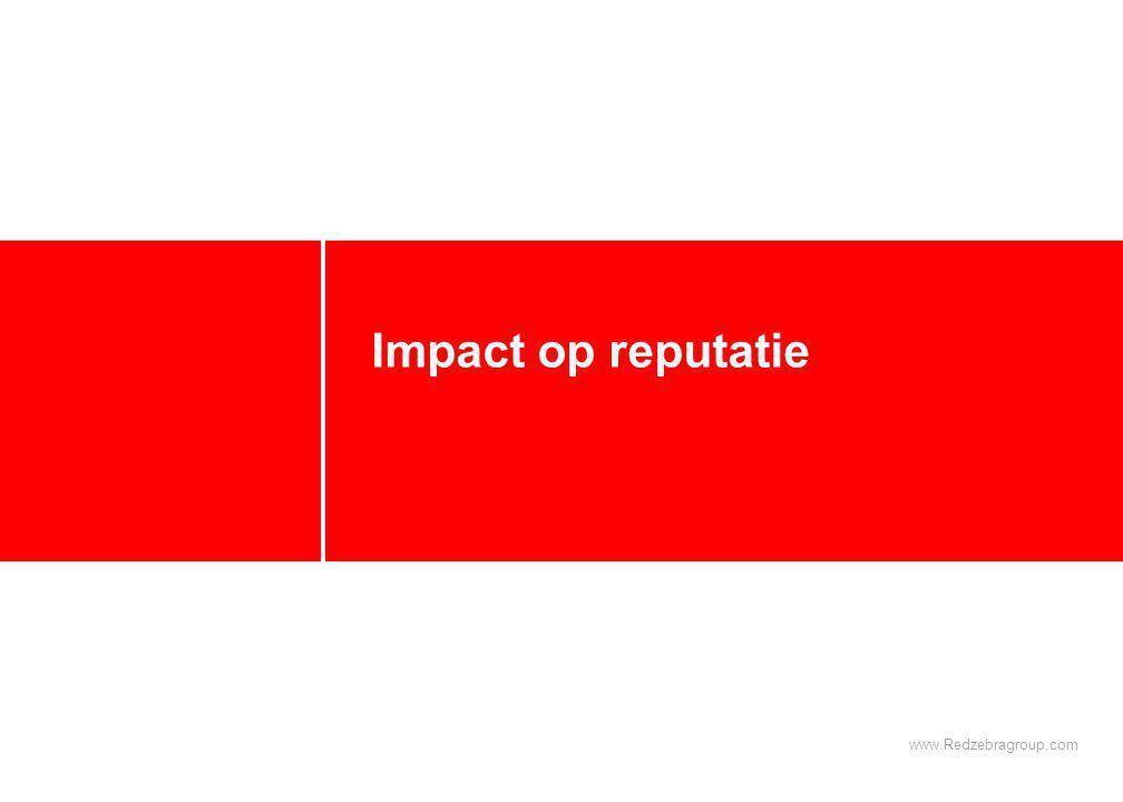 Welke Key Performance Indicators moet je managen voor een uitstekende reputatie