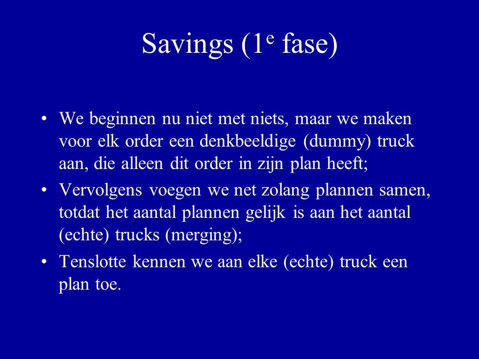 Savings (1e fase)