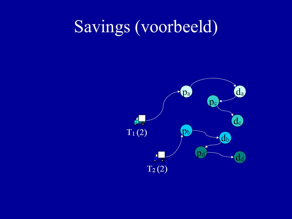 Savings (voorbeeld) T1 – pa – da – pc – dc T2 – pa – da – pc – dc
