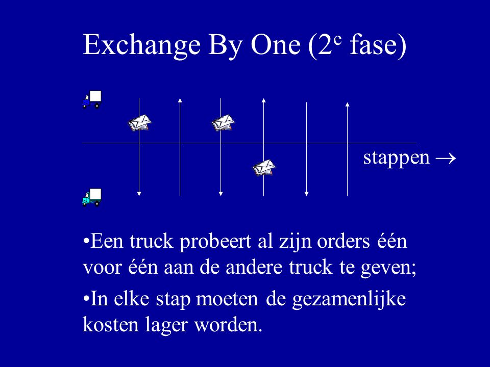 Exchange By One (2e fase)