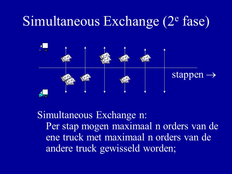 Simultaneous Exchange (2e fase)