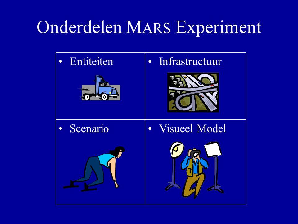 Onderdelen MARS Experiment