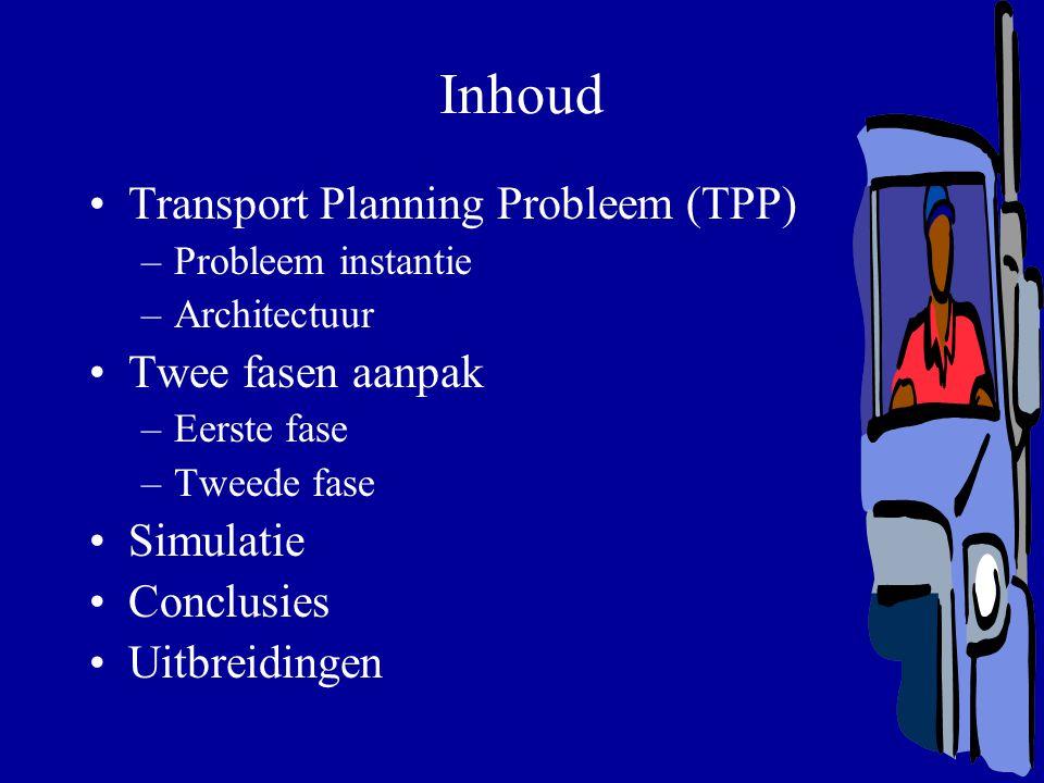 Inhoud Transport Planning Probleem (TPP) Twee fasen aanpak Simulatie