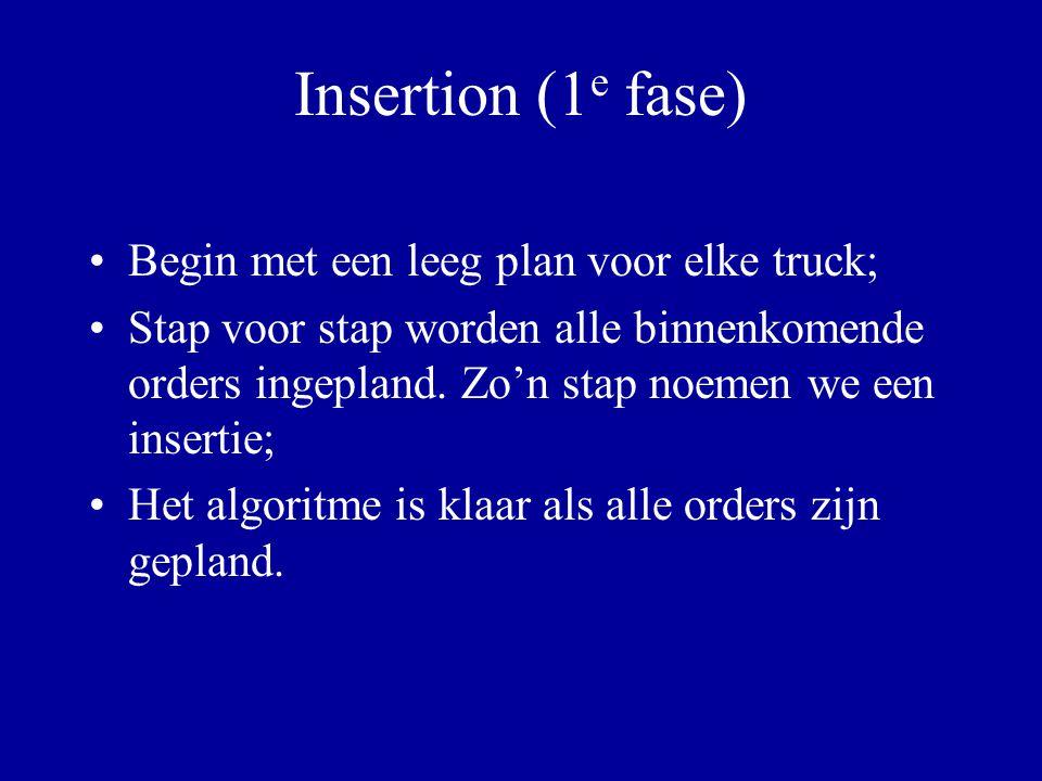Insertion (1e fase) Begin met een leeg plan voor elke truck;