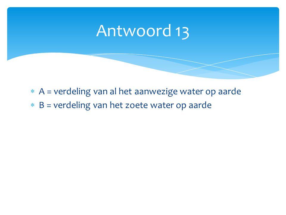 Antwoord 13 A = verdeling van al het aanwezige water op aarde