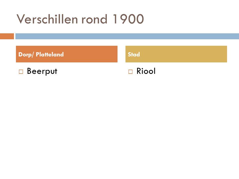 Verschillen rond 1900 Dorp/ Platteland Stad Beerput Riool